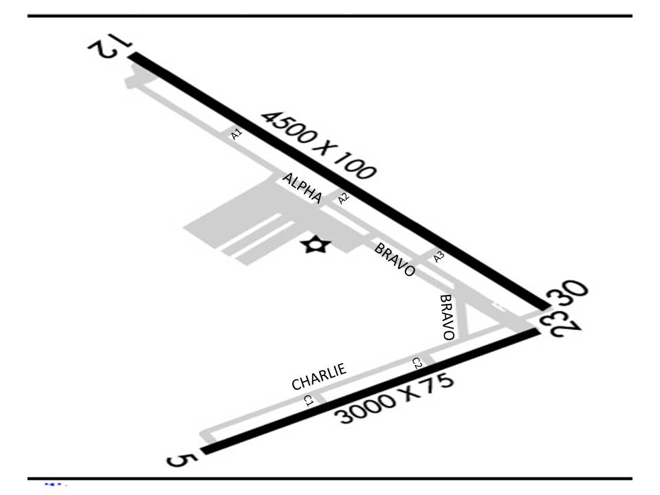 Byron Airport Layout